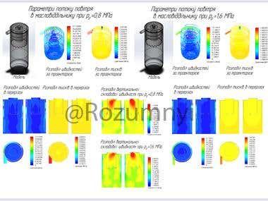 Air flow analysis.