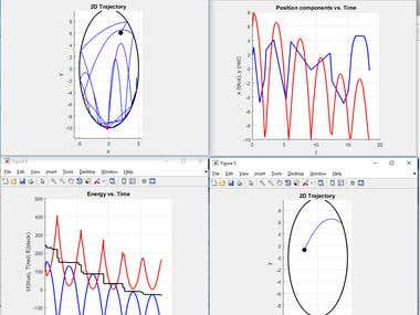 MATLAB coding for motion of sphere in curved surface