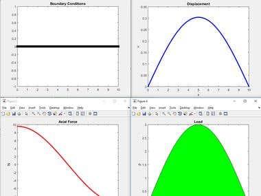 An expert of Mechanical Engineering(Axial Beam calculation)