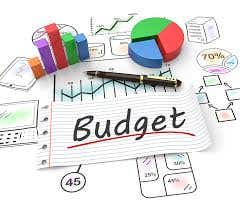 Budgeting and Financial Forecasting