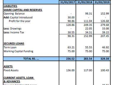 Projected Financial Statements for a Company