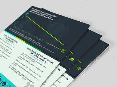 Ria Health Flyer design