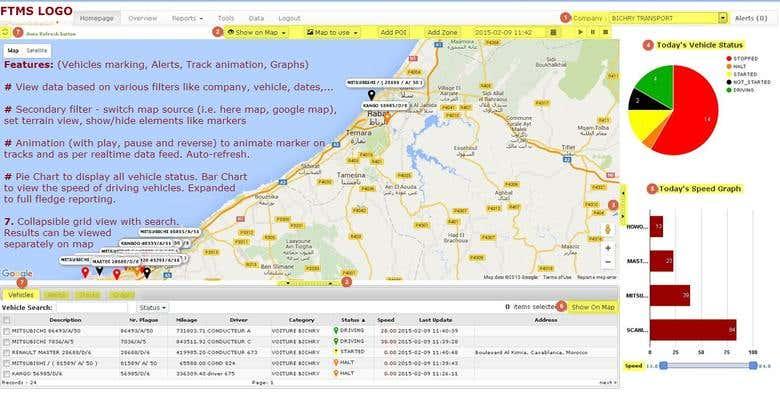 Fleet Tracking & Management System   Freelancer