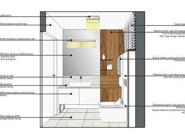 Bathroom design and documentation