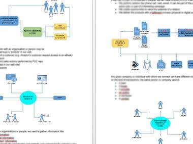 Some diagrams by Visio