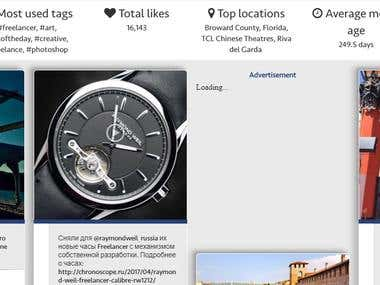Multpix An Advanced Instagram Search Engine