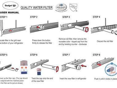 Inserts Designs for Water Filter Company