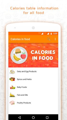 Mobile App - Calories in food