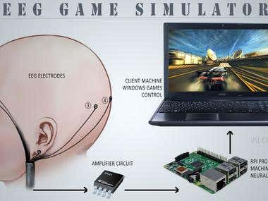 EEG Based Game Simulator using BCI & RaspberryPi