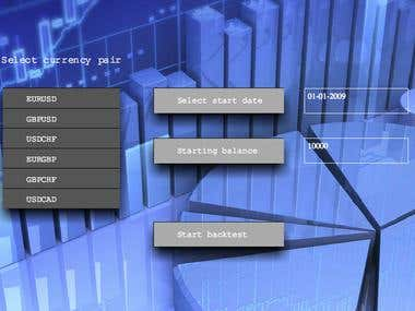 Site for forex manual strategies backtest