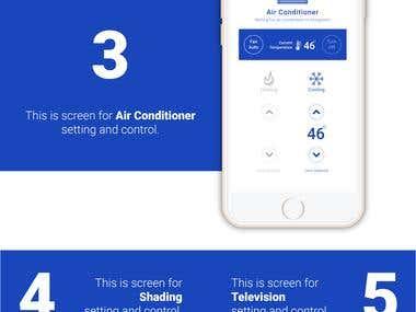 Mobile App Design - Smart Home Control