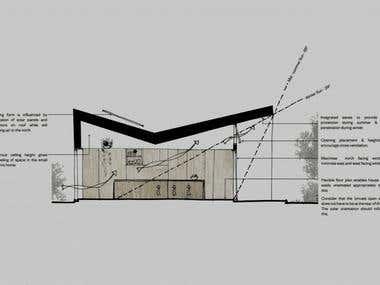 Zero energy home concept.