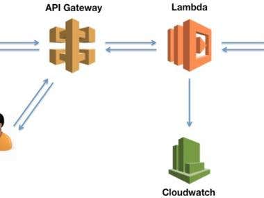 ServerLess REST APIs for Mobile and Web App