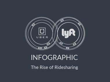 Uber & Lyft Infographic