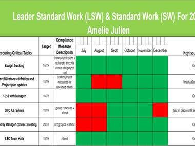 Sample Leader Standard Work