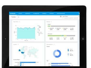 Smiksar Analytics Pro