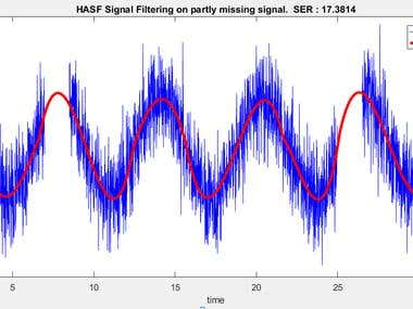 HASF Signal Filtering on Partly Missing Signal