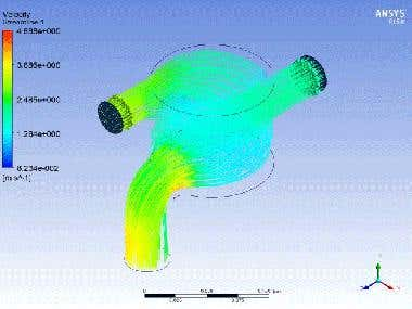 fluid flow analysis