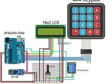 SMS and Password Based Digital Door lock