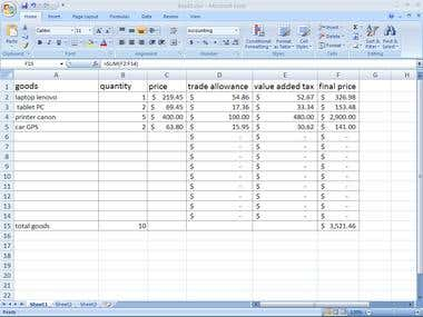 Accounting simple example