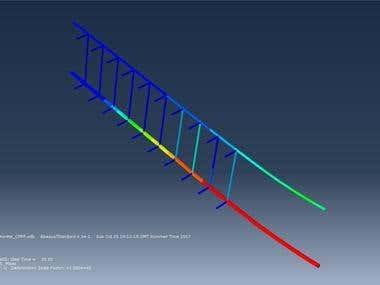 ABAQUS simulation for steel reinforced concrete