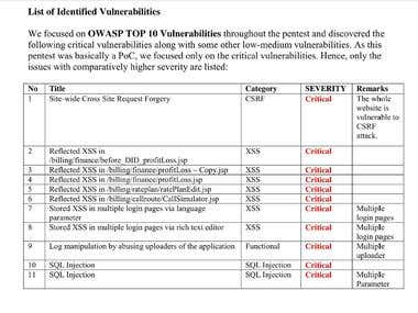 VAPT (Vulnerability Assessment and Penetration Testing )