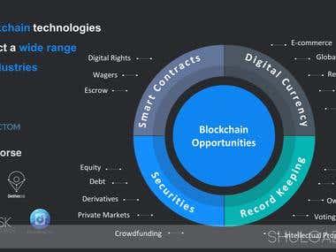 Infographic redesign / Presentations / Slides