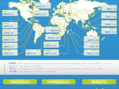 infographics deisgn