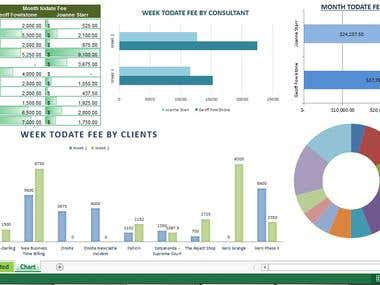 Excel Chart (Dashboard 2)