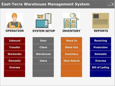 East-Terra Warehouse Management System