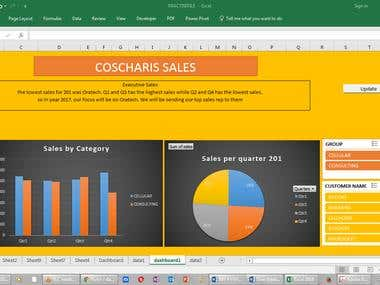 EXCEL DASHBOARD AND PIVOT TABLE