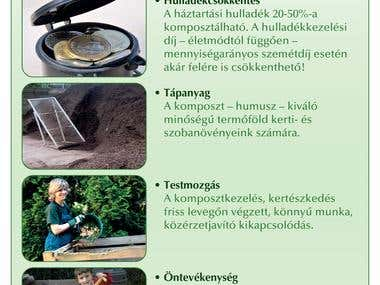 Composting Posters