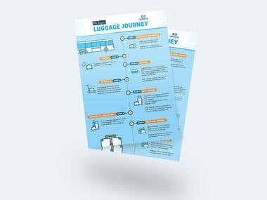 Conekto Infographics