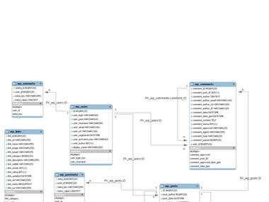 Company registration database building