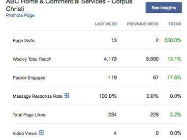 Social Media for ABC Home and Commercial Services - Corpus