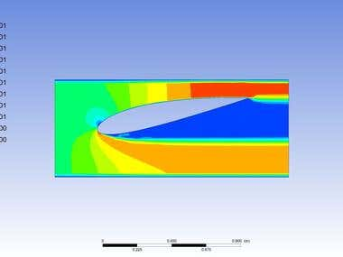 CFD SIMULATION OF AN AEROFOIL