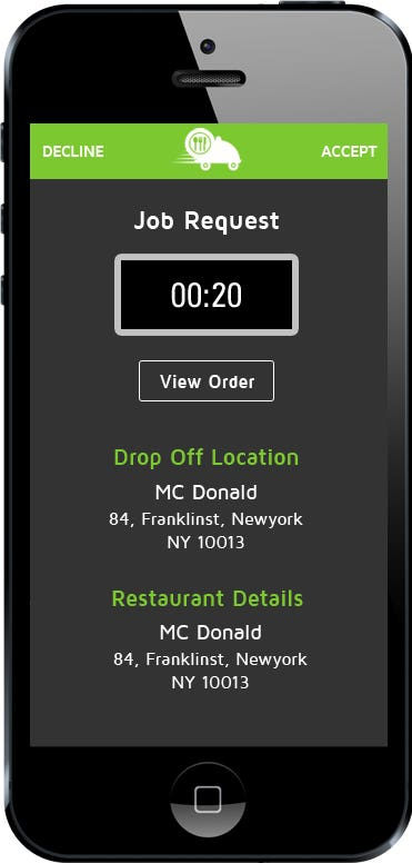 Restaurant Management & Food Delivery System
