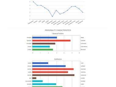 MPaCT Website Development