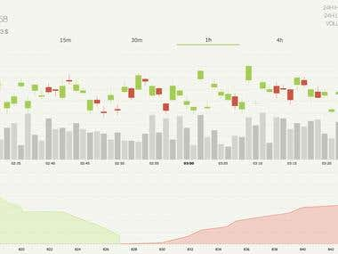 Bitstamp Data Visualization for Mobile Responsive