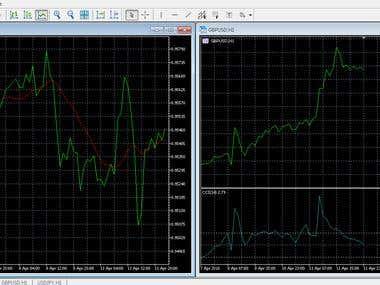 MT4 - gkfx trading application