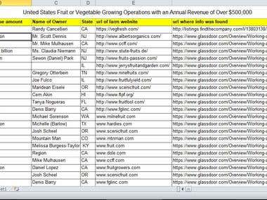 United States Fruit or Vegetable Growing Operations