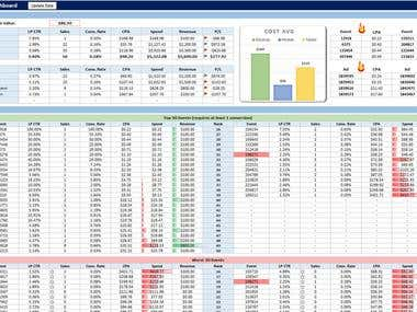 Advanced Excel based reporting dashboard