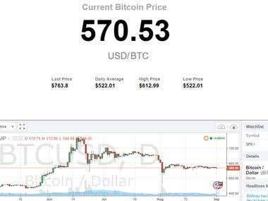 Bitcoin price ticker