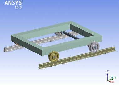 FEA using Ansys