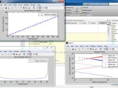 Signal and System using Matlab