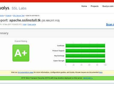 SSL certificate installation A+ level 100/100/100/100