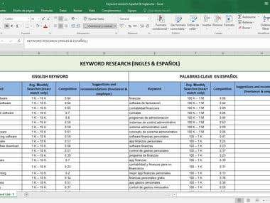 KEYWORD RESEARCH ESPAÑOL & INGLES