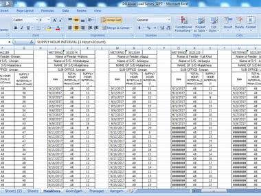 DATA ANALYSIS AND DATA EXTRACTION JOB (PIVOT TABLE)