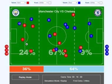 Football Analysis App (Angular2 + D3.js)