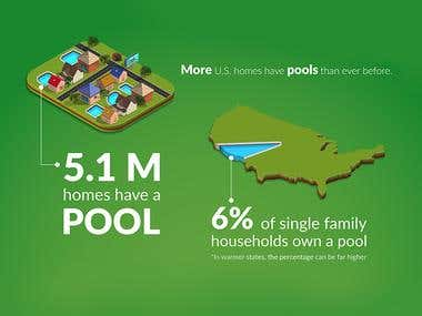 Swimming Pool Ownership Research Infographic